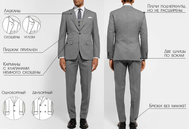 Английский костюм